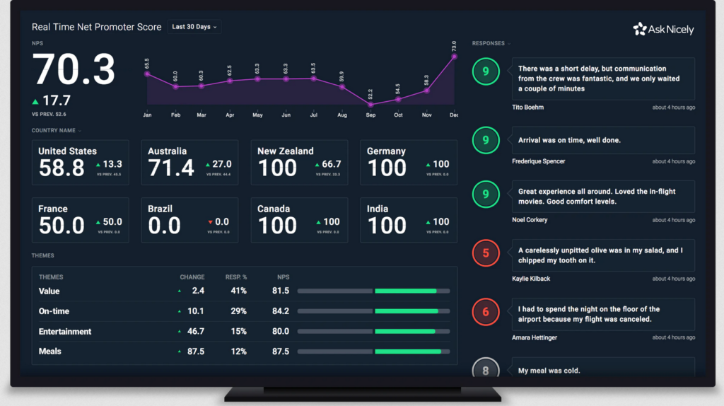AskNicely Sentiment Analysis Tool Screenshot