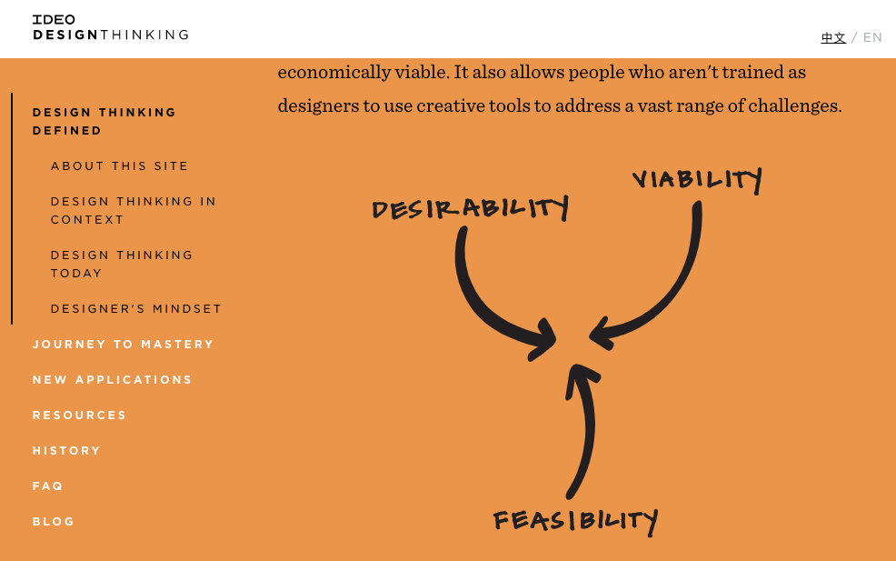 Screenshot IDEO Design Thinking by Tom Brown