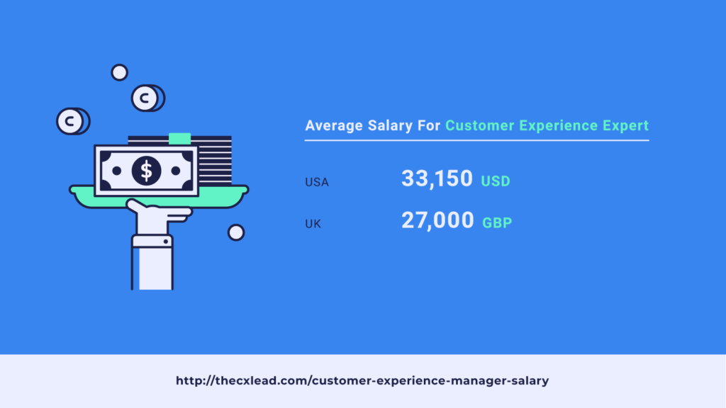 average salary customer experience expert screenshot