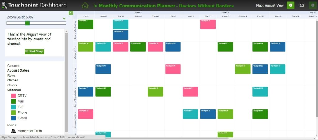 Touchpoint Journey Mapping Screenshot