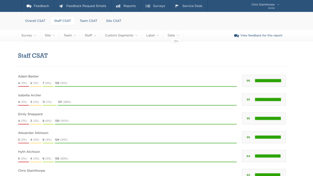 CustomerSure NPS Software Screenshot