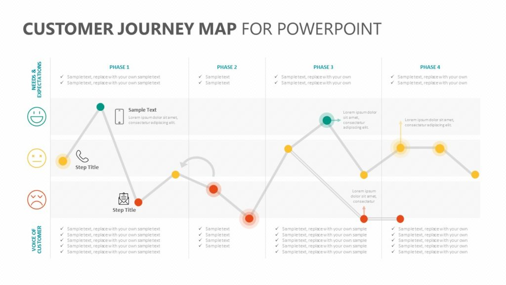 Powerpoint Journey Mapping Screenshot