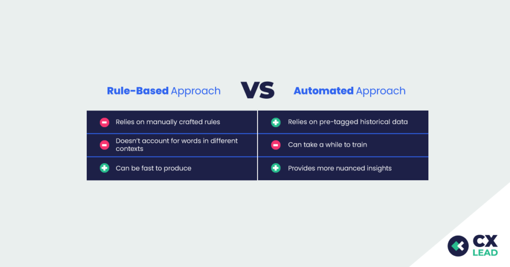 positive and negative table for rule based and automated approach